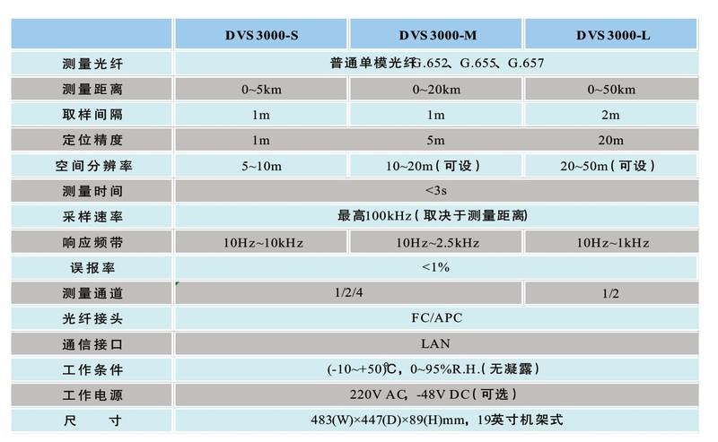 DVS技術指標.jpg