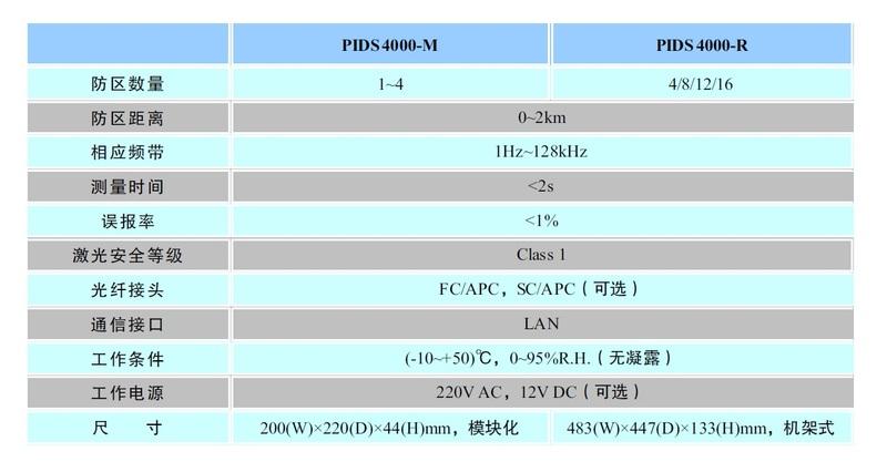 PIDS技術指標.jpg